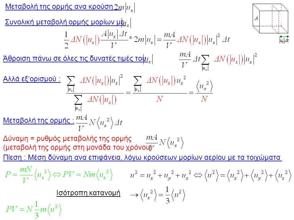 Συνολική μεταβολή ορμής μορίων με Άθροιση πάνω σε όλες τις δυνατές τιμές του Αλλά εξ'ορισμού : Μεταβολή της ορμής : Δύναμη = ρυθμός μεταβολής της ορμής (μεταβολή της ορμής στη μονάδα του χρόνου) Πίεση : Μέση δύναμη ανα επιφάνεια, λόγω κρούσεων μορίων αερίου με τα τοιχώματα Μεταβολή της ορμής ανα κρούση : Ισότροπη κατανομή