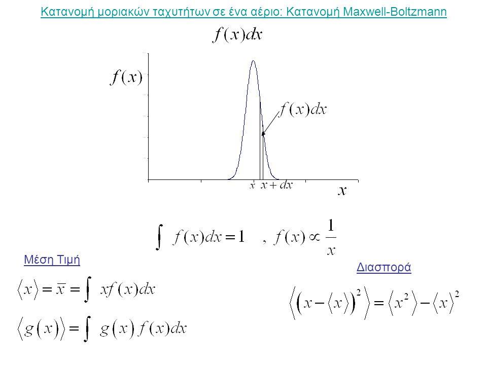 Κατανομή μοριακών ταχυτήτων σε ένα αέριο: Κατανομή Maxwell-Boltzmann Μέση Τιμή Διασπορά