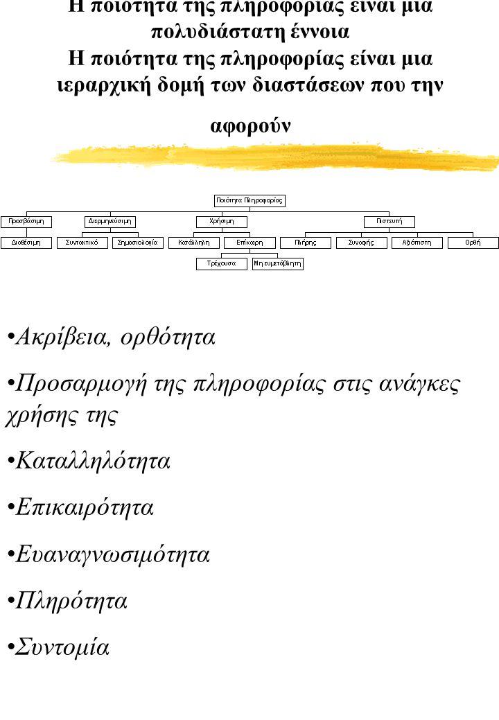 Η ποιότητα της πληροφορίας είναι μια πολυδιάστατη έννοια Η ποιότητα της πληροφορίας είναι μια ιεραρχική δομή των διαστάσεων που την αφορούν Ακρίβεια, ορθότητα Προσαρμογή της πληροφορίας στις ανάγκες χρήσης της Καταλληλότητα Επικαιρότητα Ευαναγνωσιμότητα Πληρότητα Συντομία