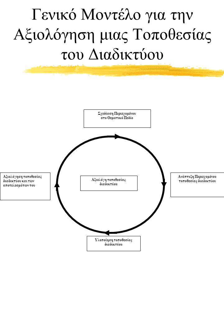 Κριτήρια για την αξιολόγηση Πληροφοριακών Συστημάτων στο Διαδίκτυο  Πεδίο ενδιαφέροντος  Εύρος  Βάθος  Χρόνος  Τυποποίηση  Περιεχόμενο  Ακρίβεια  Κύρος  Επικαιρότητα  Μοναδικότητα  Σύνδεσμοι με άλλες πηγές  Ποιότητα συγγραφής  Σχεδιασμός Γραφικών και Πολυμέσων