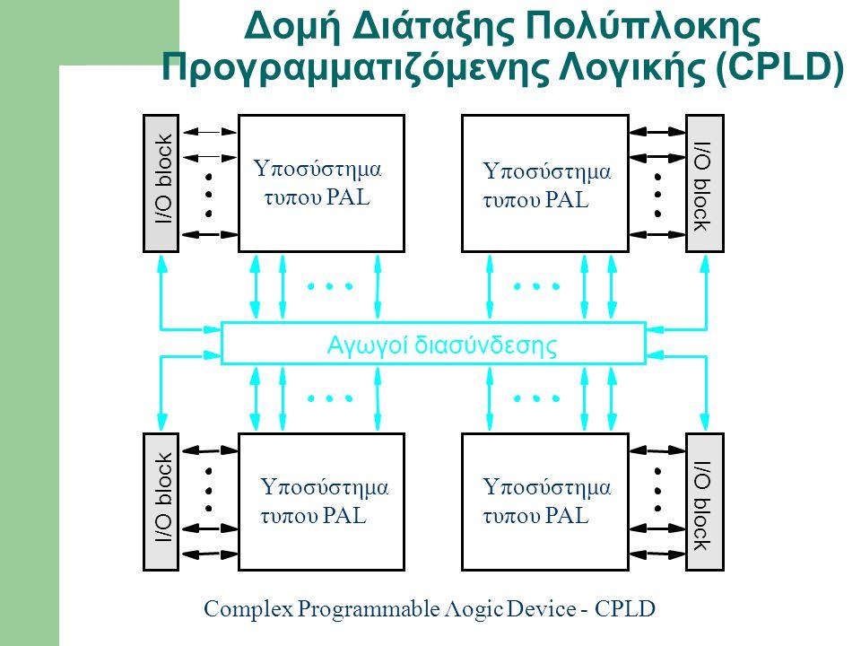 Complex Programmable Λogic Device - CPLD Δομή Διάταξης Πολύπλοκης Προγραμματιζόμενης Λογικής (CPLD) Υποσύστημα τυπου PAL Υποσύστημα τυπου PAL Υποσύστη