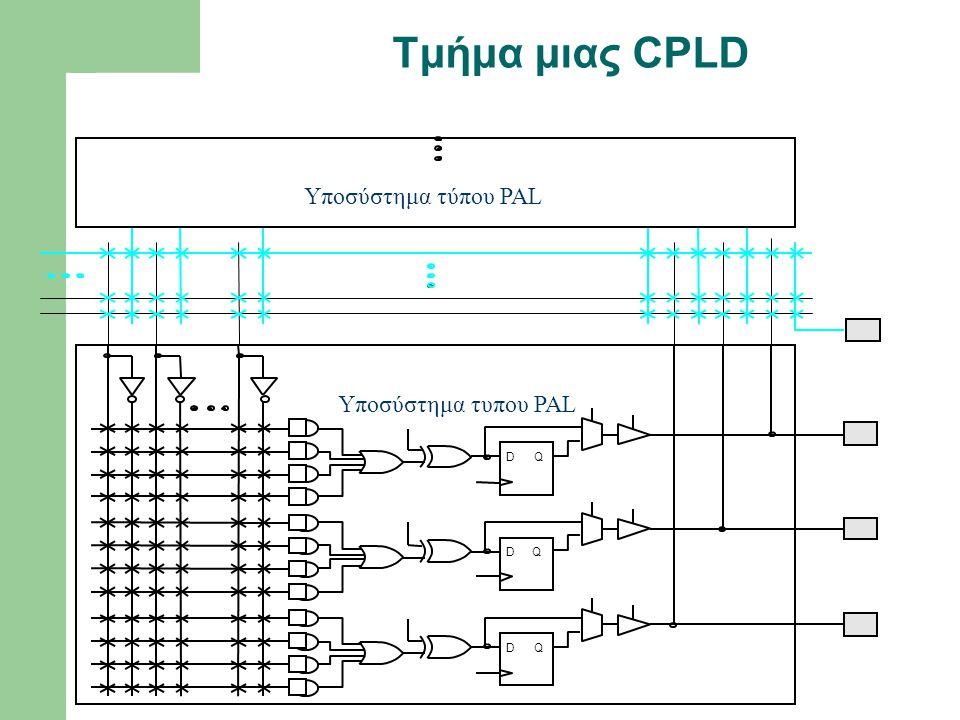 Τμήμα μιας CPLD DQ DQ DQ Υποσύστημα τύπου PAL Υποσύστημα τυπου PAL