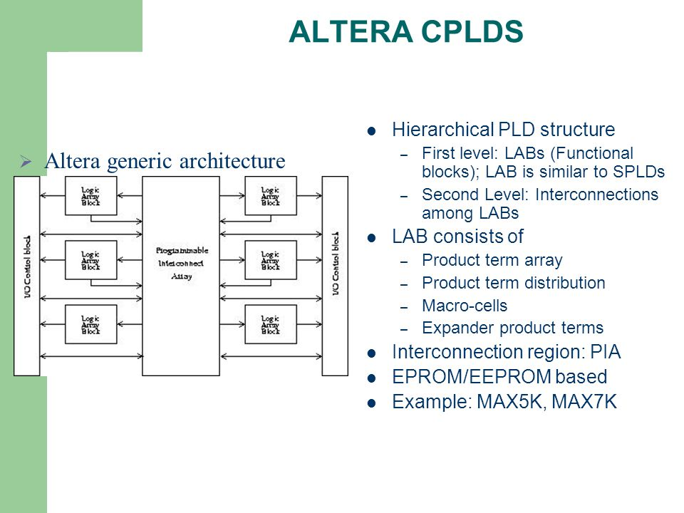ALTERA CPLDS Hierarchical PLD structure – First level: LABs (Functional blocks); LAB is similar to SPLDs – Second Level: Interconnections among LABs L