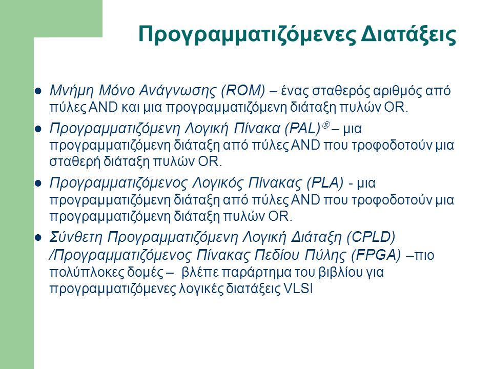 Προγραμματιζόμενες Διατάξεις Μνήμη Μόνο Ανάγνωσης (ROM) – ένας σταθερός αριθμός από πύλες AND και μια προγραμματιζόμενη διάταξη πυλών OR. Προγραμματιζ