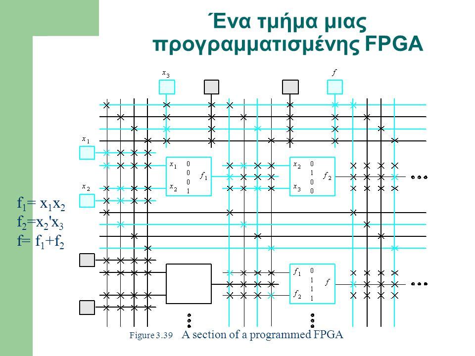 Figure 3.39 A section of a programmed FPGA Ένα τμήμα μιας προγραμματισμένης FPGA f 1 = x 1 x 2 f 2 =x 2 'x 3 f= f 1 +f 2