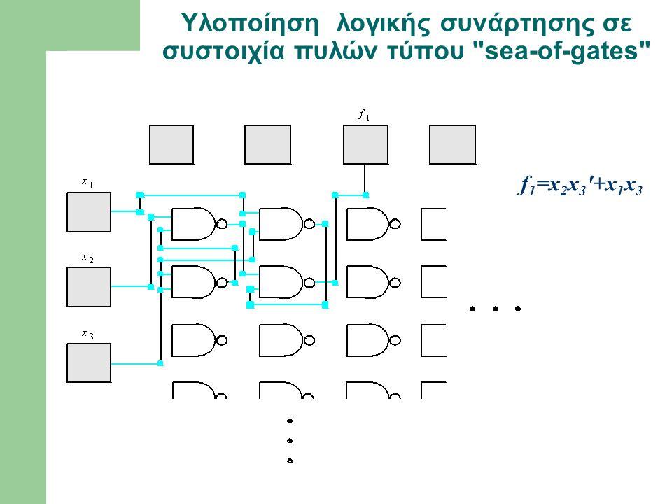 f 1 =x 2 x 3 '+x 1 x 3 Υλοποίηση λογικής συνάρτησης σε συστοιχία πυλών τύπου