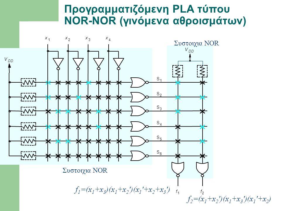 f 1 =(x 1 +x 3 )(x 1 +x 2 ')(x 1 '+x 2 +x 3 ') f 2 =(x 1 +x 2 ')(x 1 +x 3 ')(x 1 '+x 2 ) Προγραμματιζόμενη PLA τύπου NOR-NOR (γινόμενα αθροισμάτων)