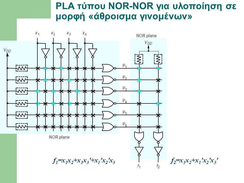 PLA τύπου NOR-NOR για υλοποίηση σε μορφή «άθροισμα γινομένων» f 1 =x 1 x 2 +x 1 x 3 '+x 1 'x 2 'x 3 f 2 =x 1 x 2 +x 1 'x 2 'x 3 '