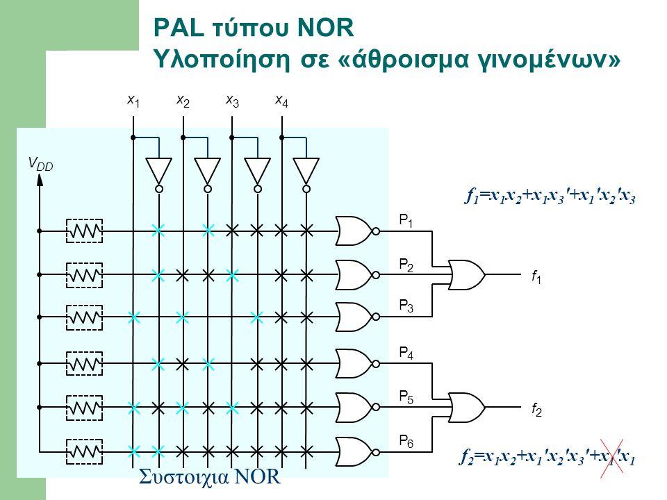 Συστοιχια NOR PAL τύπου NOR Υλοποίηση σε «άθροισμα γινομένων» f 1 =x 1 x 2 +x 1 x 3 '+x 1 'x 2 'x 3 f 2 =x 1 x 2 +x 1 'x 2 'x 3 '+x 1 'x 1
