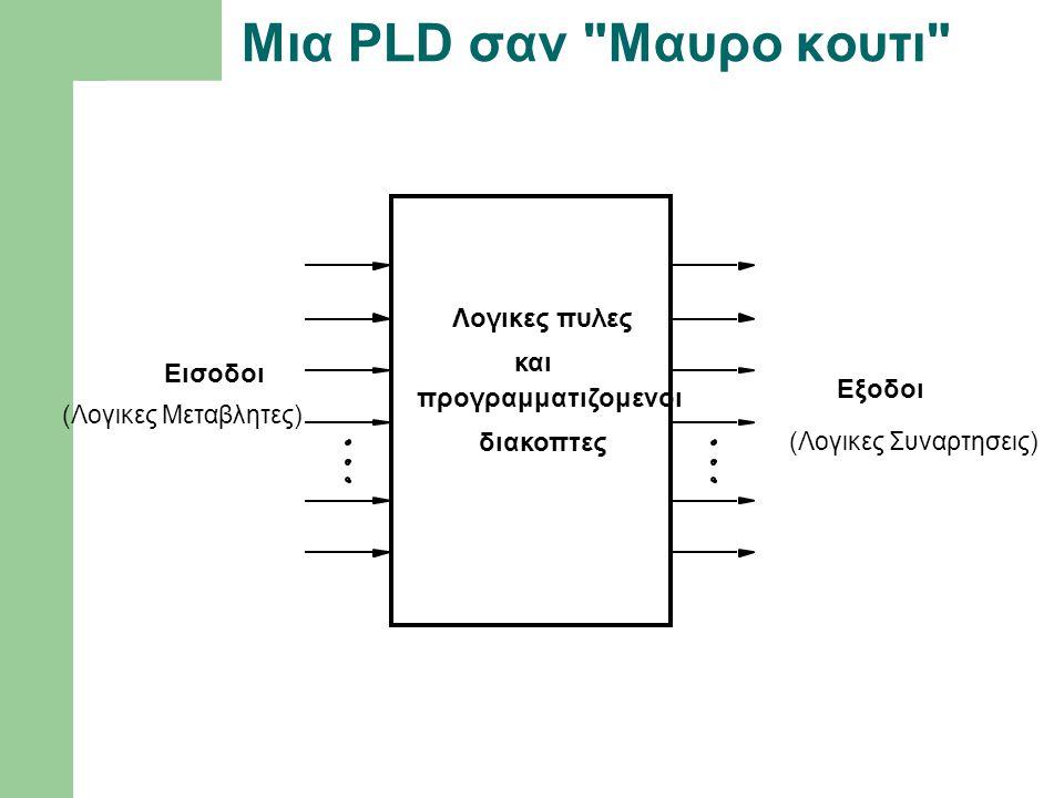 Λογικες πυλες και προγραμματιζομενοι διακοπτες Εισοδοι (Λογικες Μεταβλητες) Εξοδοι (Λογικες Συναρτησεις) Μια PLD σαν
