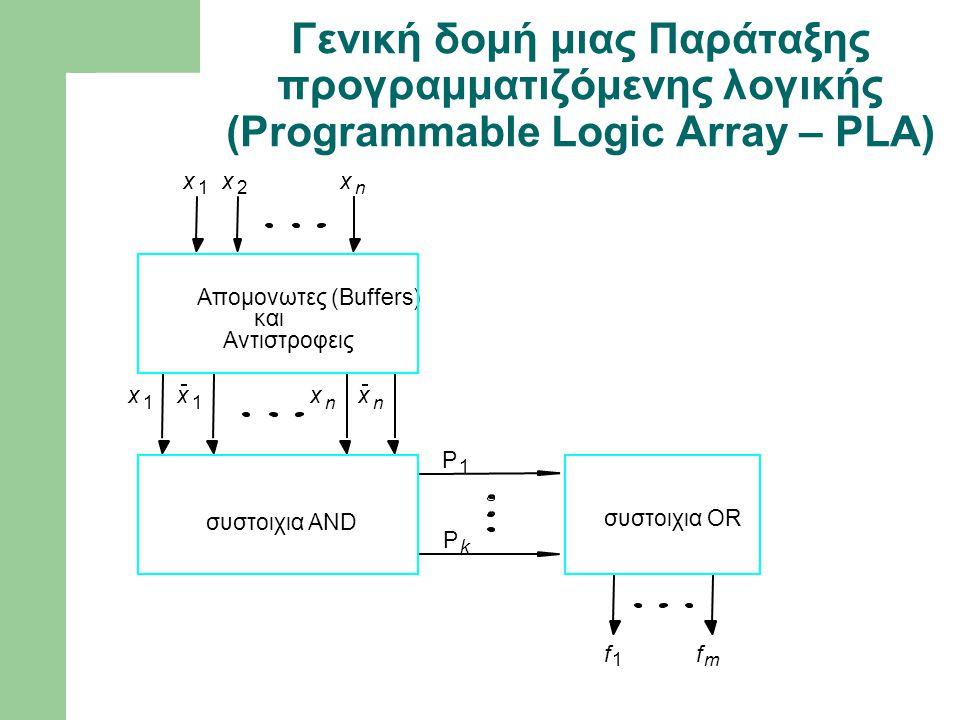 f 1 συστοιχια AND συστοιχια OR Απομονωτες (Βuffers) Αντιστροφεις και P 1 P k f m x 1 x 2 x n x 1 x 1 x n x n Γενική δομή μιας Παράταξης προγραμματιζόμ