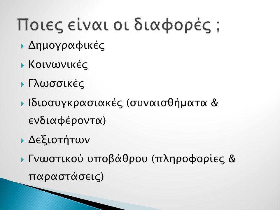  Δημογραφικές  Κοινωνικές  Γλωσσικές  Ιδιοσυγκρασιακές (συναισθήματα & ενδιαφέροντα)  Δεξιοτήτων  Γνωστικού υποβάθρου (πληροφορίες & παραστάσεις