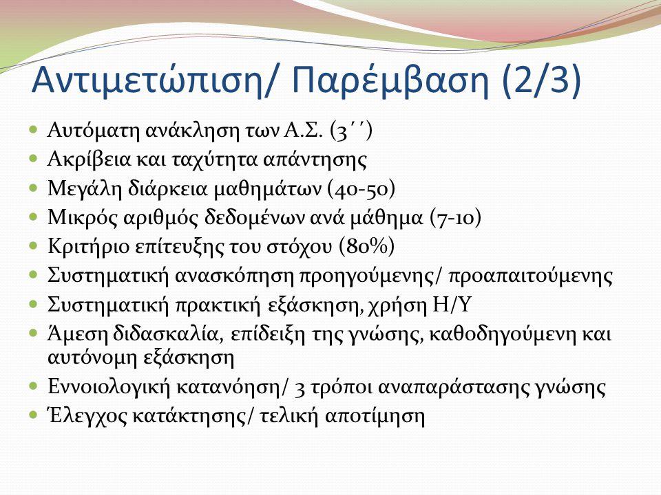 Αντιμετώπιση/ Παρέμβαση (2/3) Αυτόματη ανάκληση των Α.Σ.