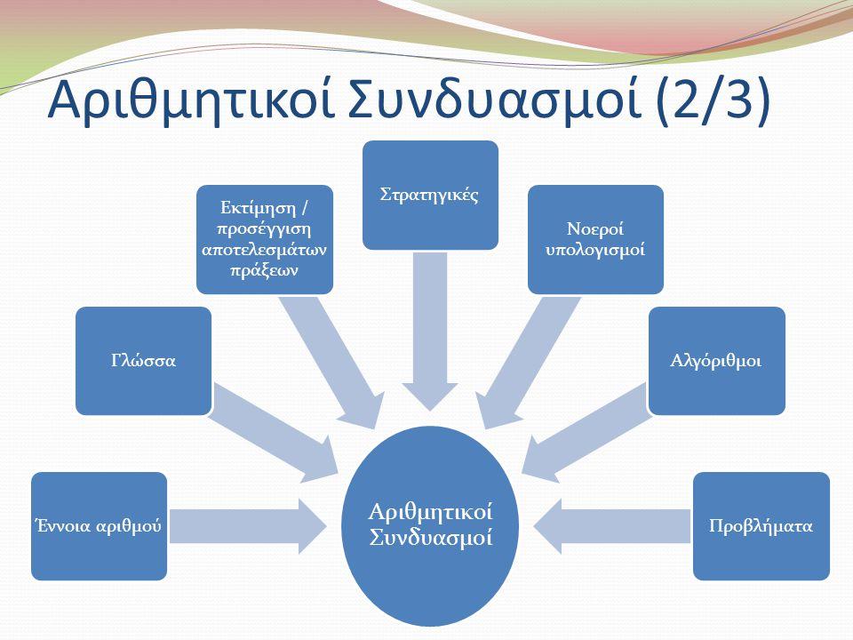 Αριθμητικοί Συνδυασμοί (2/3) Αριθμητικοί Συνδυασμοί Έννοια αριθμούΓλώσσα Εκτίμηση / προσέγγιση αποτελεσμάτων πράξεων Στρατηγικές Νοεροί υπολογισμοί ΑλγόριθμοιΠροβλήματα