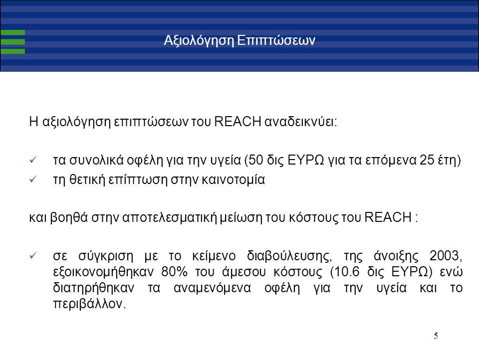5 Αξιολόγηση Επιπτώσεων Η αξιολόγηση επιπτώσεων του REACH αναδεικνύει: τα συνολικά οφέλη για την υγεία (50 δις ΕΥΡΩ για τα επόμενα 25 έτη) τη θετική επίπτωση στην καινοτομία και βοηθά στην αποτελεσματική μείωση του κόστους του REACH : σε σύγκριση με το κείμενο διαβούλευσης, της άνοιξης 2003, εξοικονομήθηκαν 80% του άμεσου κόστους (10.6 δις ΕΥΡΩ) ενώ διατηρήθηκαν τα αναμενόμενα οφέλη για την υγεία και το περιβάλλον.