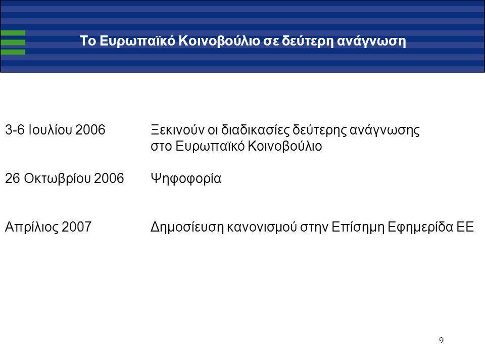 10 Συμπέρασμα Οι ελληνικές επιχειρήσεις, ιδιαίτερα οι μικρές, μπορούν να ελαχιστοποιήσουν το κόστος του REACH και να μεγιστοποιήσουν τις επιχειρηματικές ευκαιρίες που προσφέρει το REACH, με την προϋπόθεση έγκαιρης και κατάλληλης προετοιμασίας.