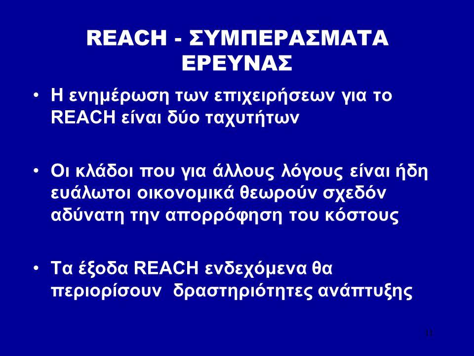 11 REACH - ΣΥΜΠΕΡΑΣΜΑΤΑ ΕΡΕΥΝΑΣ Η ενημέρωση των επιχειρήσεων για το REACH είναι δύο ταχυτήτων Οι κλάδοι που για άλλους λόγους είναι ήδη ευάλωτοι οικονομικά θεωρούν σχεδόν αδύνατη την απορρόφηση του κόστους Τα έξοδα REACH ενδεχόμενα θα περιορίσουν δραστηριότητες ανάπτυξης