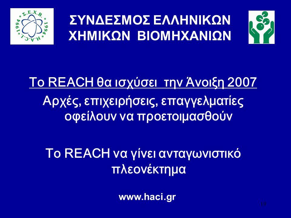 19 Το REACH θα ισχύσει την Άνοιξη 2007 Αρχές, επιχειρήσεις, επαγγελματίες οφείλουν να προετοιμασθούν Το REACH να γίνει ανταγωνιστικό πλεονέκτημα www.haci.gr ΣΥΝΔΕΣΜΟΣ ΕΛΛΗΝΙΚΩΝ ΧΗΜΙΚΩΝ ΒΙΟΜΗΧΑΝΙΩΝ