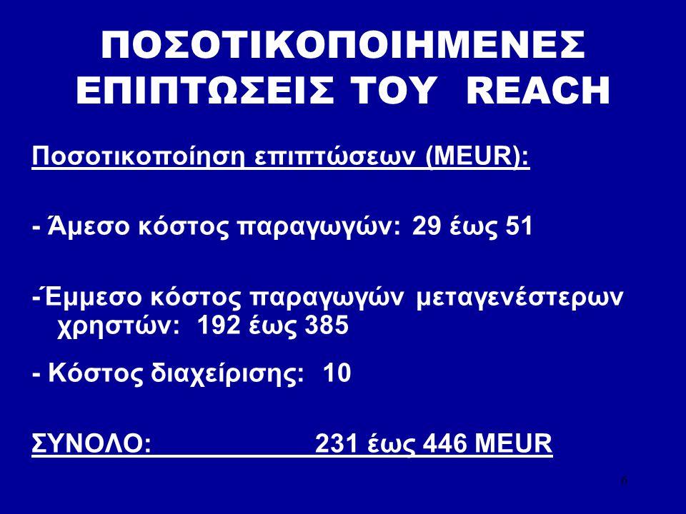 6 ΠΟΣΟΤΙΚΟΠΟΙΗΜΕΝΕΣ ΕΠΙΠΤΩΣΕΙΣ ΤΟΥ REACH Ποσοτικοποίηση επιπτώσεων (MEUR): - Άμεσο κόστος παραγωγών: 29 έως 51 -Έμμεσο κόστος παραγωγών μεταγενέστερων χρηστών: 192 έως 385 - Κόστος διαχείρισης: 10 ΣΥΝΟΛΟ: 231 έως 446 ΜEUR