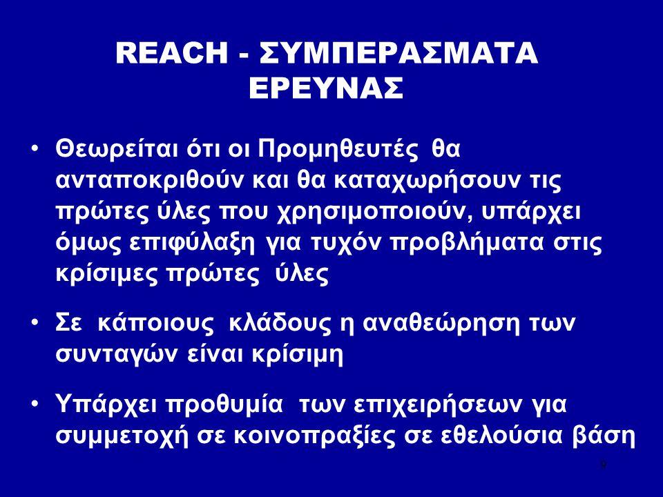 10 REACH - ΣΥΜΠΕΡΑΣΜΑΤΑ ΕΡΕΥΝΑΣ Κρίνεται απαραίτητη η ενημέρωση των επιχειρήσεων και η εκπαίδευση των στελεχών Υπάρχει ανάγκη δημιουργίας συμβουλευτικού φορέα των επιχειρήσεων για το REACH Κρίνεται απαραίτητη η ανάληψη υποστηρικτικών δράσεων για την κάλυψη των επιστημονικών και τεχνικών αναγκών
