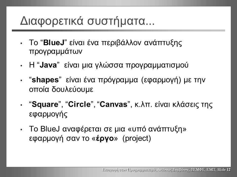 Εισαγωγή στον Προγραμματισμό, Αντώνιος Συμβώνης, ΣΕΜΦΕ, ΕΜΠ, Slide 12 Διαφορετικά συστήματα...