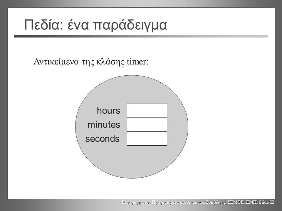 Εισαγωγή στον Προγραμματισμό, Αντώνιος Συμβώνης, ΣΕΜΦΕ, ΕΜΠ, Slide 11 Πεδία: ένα παράδειγμα hours minutes seconds Αντικείμενο της κλάσης timer: