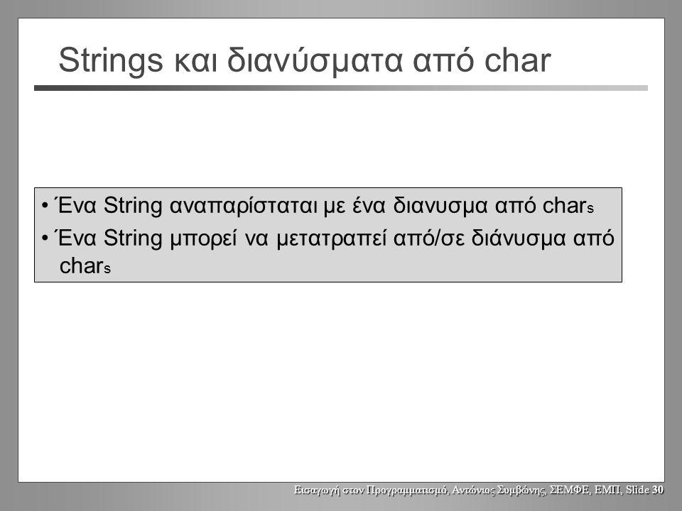 Εισαγωγή στον Προγραμματισμό, Αντώνιος Συμβώνης, ΣΕΜΦΕ, ΕΜΠ, Slide 29 Η χωριτικότητα του StringBuffer public StringBuffer(int capacity); Δημιουργεί μια αποθήκη με αρχική χωρητικότητα capacity.