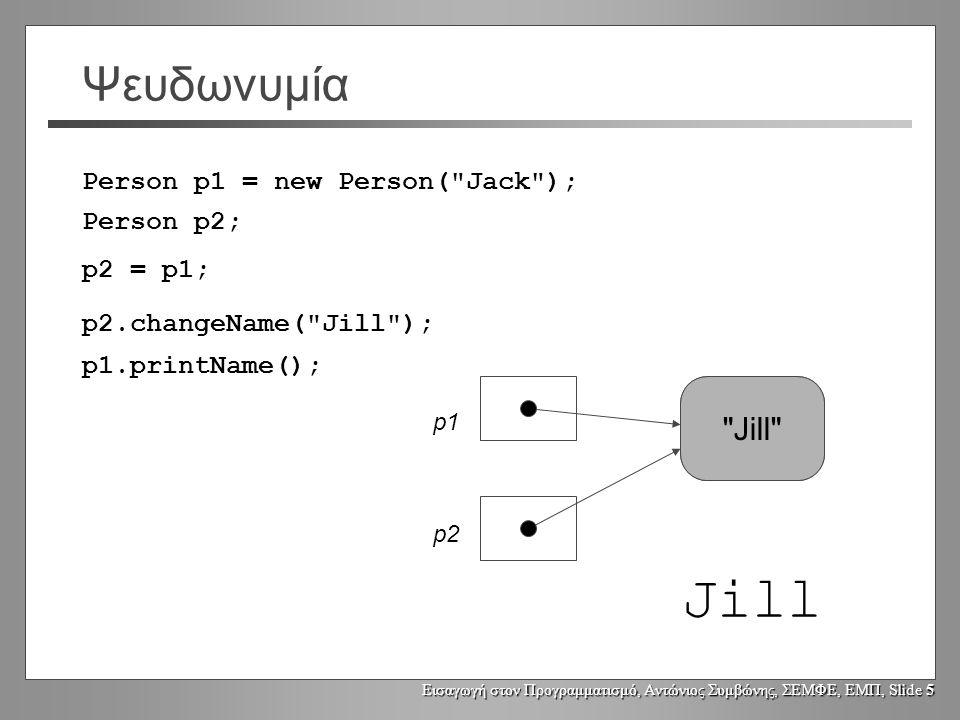 Εισαγωγή στον Προγραμματισμό, Αντώνιος Συμβώνης, ΣΕΜΦΕ, ΕΜΠ, Slide 4 Ψευδωνυμία (Aliasing) Person p1 = new Person( Jack ); Person p2; p2 = p1; p2.changeName( Jill ); p1.printName(); Τι θα τυπωθεί;