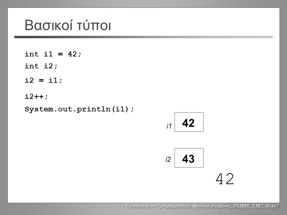 Εισαγωγή στον Προγραμματισμό, Αντώνιος Συμβώνης, ΣΕΜΦΕ, ΕΜΠ, Slide 6 Βασικοί τύποι int i1 = 42; int i2; i2 = i1; i2++; System.out.println(i1); Τι θα τυπωθεί;