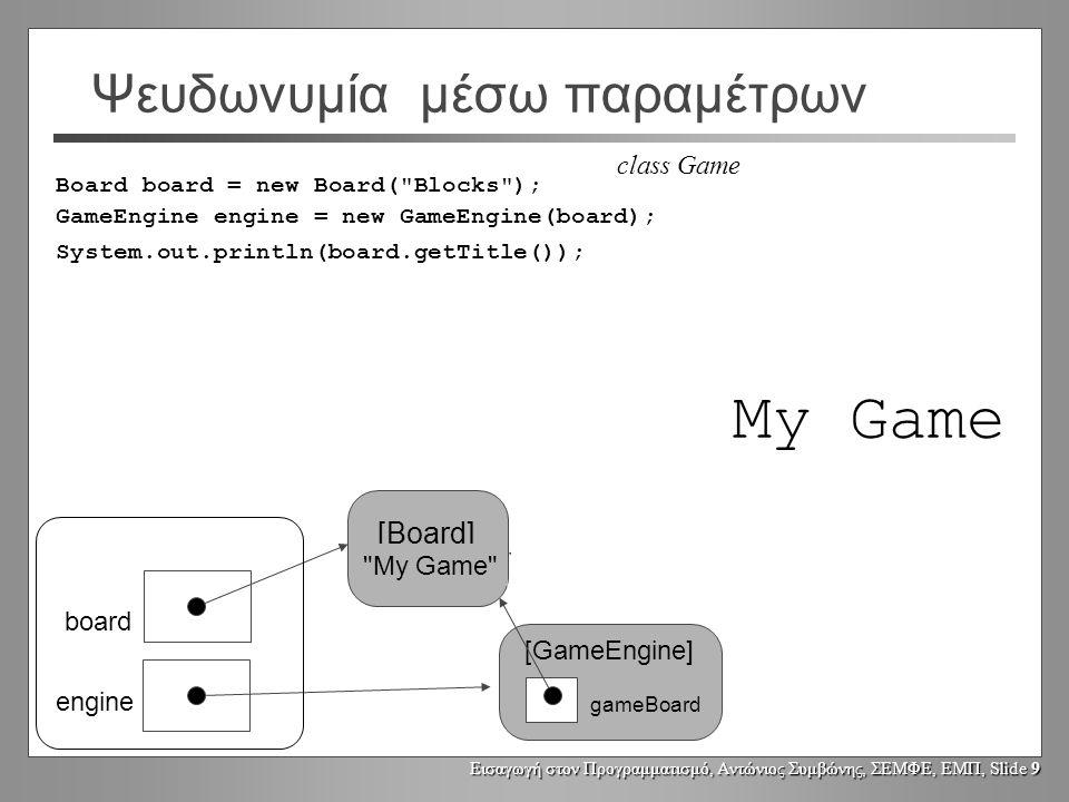 Εισαγωγή στον Προγραμματισμό, Αντώνιος Συμβώνης, ΣΕΜΦΕ, ΕΜΠ, Slide 9 public GameEngine(Board theBoard) { } class GameEngine Ψευδωνυμία μέσω παραμέτρων Board board= new Board( Blocks ); GameEngine engine = new GameEngine(board); System.out.println(board.getTitle()); [Board] Blocks board engine theBoard.setTitle( My Game ); gameBoard = theBoard; [GameEngine] gameBoard method: GameEngine: theBoard My Game class Game My Game