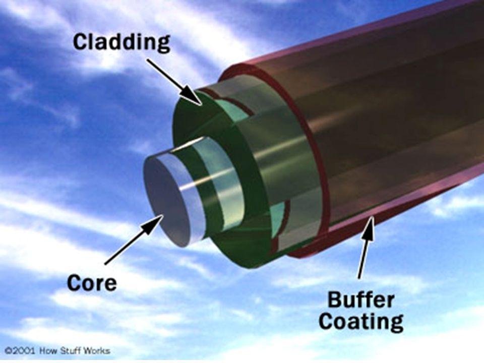 Η οπτική ίνα έχει τη μορφή μιας λεπτής κλωστής κατασκευασμένης από silica (πυριτική ένωση) και είναι σχεδιασμένη έτσι ώστε ο δείκτης διάθλασης (refractive index) του εσωτερικού τμήματος (core - πυρήνας) να είναι ελαφρώς μεγαλύτερος από αυτόν του εξωτερικού τμήματος (cladding - περίβλημα).