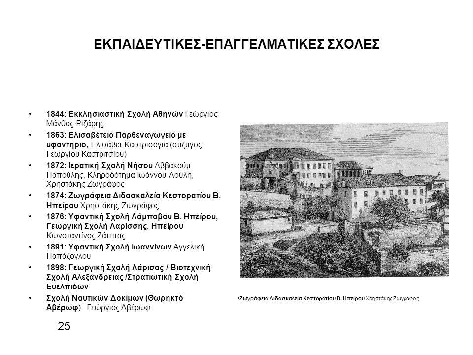 ΕΚΠΑΙΔΕΥΤΙΚΕΣ-ΕΠΑΓΓΕΛΜΑΤΙΚΕΣ ΣΧΟΛΕΣ 1844: Εκκλησιαστική Σχολή Αθηνών Γεώργιος- Μάνθος Ριζάρης 1863: Ελισαβέτειο Παρθεναγωγείο με υφαντήριο, Ελισάβετ Καστρισόγια (σύζυγος Γεωργίου Καστριτσίου) 1872: Ιερατική Σχολή Νήσου Αββακούμ Παπούλης, Κληροδότημα Ιωάννου Λούλη, Χρηστάκης Ζωγράφος 1874: Ζωγράφεια Διδασκαλεία Κεστορατίου Β.