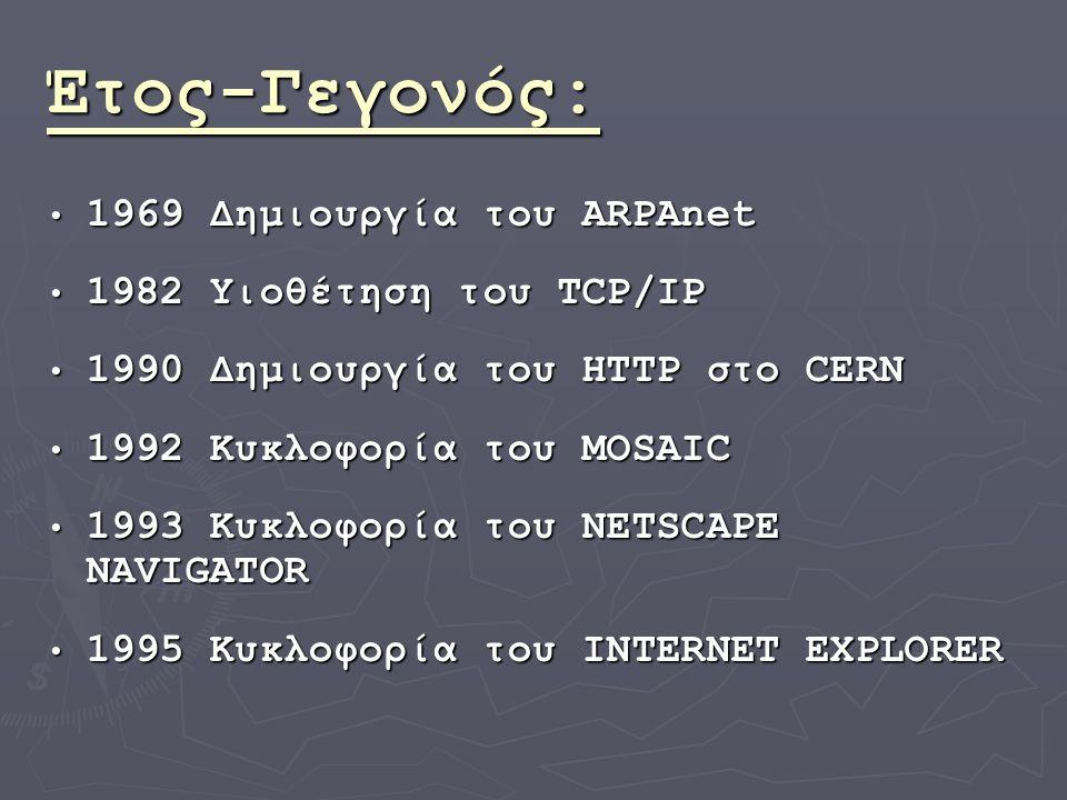 Έτος-Γεγονός: 1969 Δημιουργία του ARPAnet 1969 Δημιουργία του ARPAnet 1982 Υιοθέτηση του TCP/IP 1982 Υιοθέτηση του TCP/IP 1990 Δημιουργία του ΗΤΤΡ στο