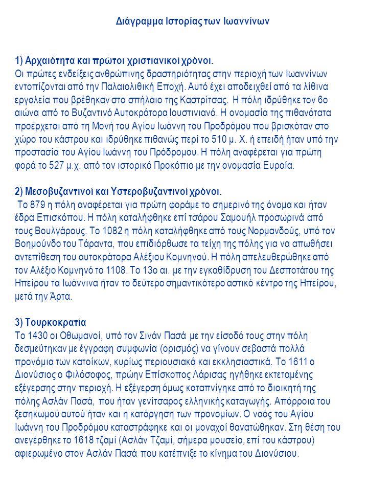 Διάγραμμα Ιστορίας των Ιωαννίνων 1) Αρχαιότητα και πρώτοι χριστιανικοί χρόνοι. Οι πρώτες ενδείξεις ανθρώπινης δραστηριότητας στην περιοχή των Ιωαννίνω