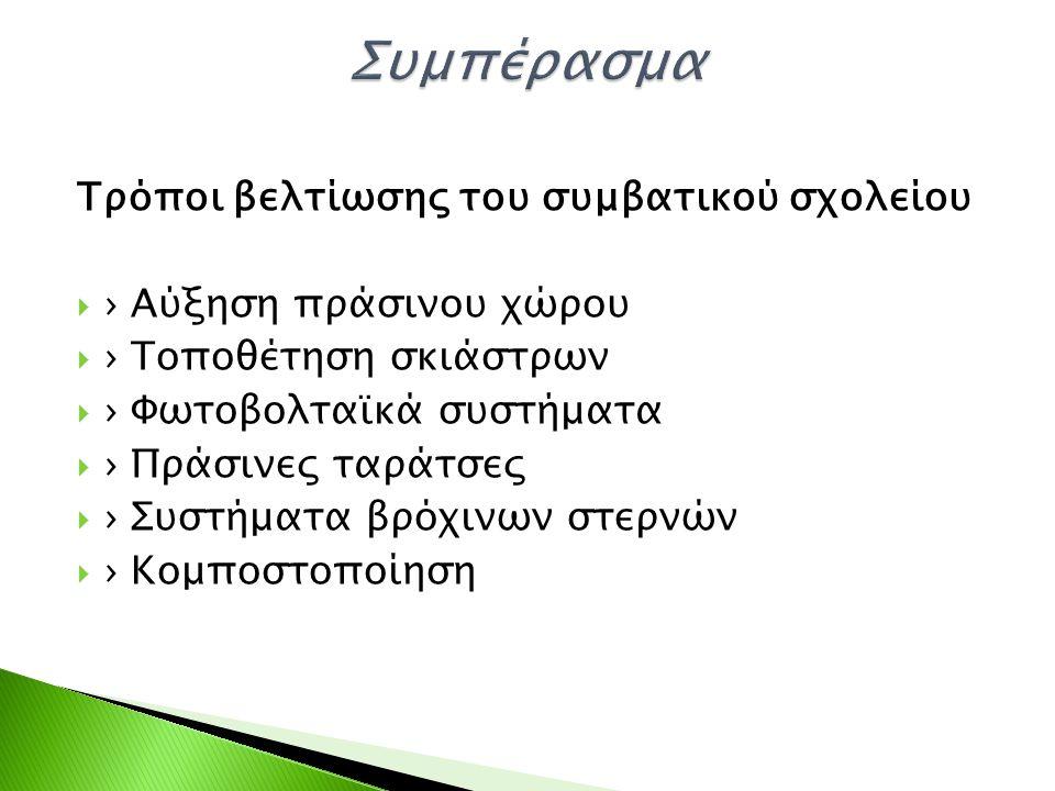 Τρόποι βελτίωσης του συμβατικού σχολείου  › Αύξηση πράσινου χώρου  › Τοποθέτηση σκιάστρων  › Φωτοβολταϊκά συστήματα  › Πράσινες ταράτσες  › Συστή