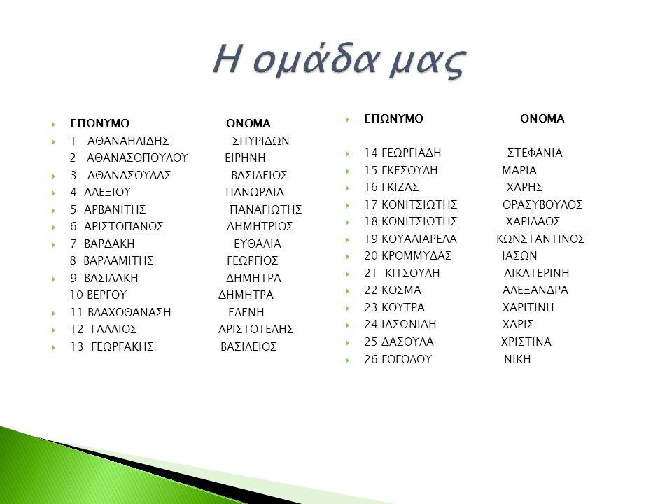  ΕΠΩΝΥΜΟ ΟΝΟΜΑ  14 ΓΕΩΡΓΙΑΔΗ ΣΤΕΦΑΝΙΑ  15 ΓΚΕΣΟΥΛΗ ΜΑΡΙΑ  16 ΓΚΙΖΑΣ ΧΑΡΗΣ  17 ΚΟΝΙΤΣΙΩΤΗΣ ΘΡΑΣΥΒΟΥΛΟΣ  18 ΚΟΝΙΤΣΙΩΤΗΣ ΧΑΡΙΛΑΟΣ  19 ΚΟΥΑΛΙΑΡΕΛΑ