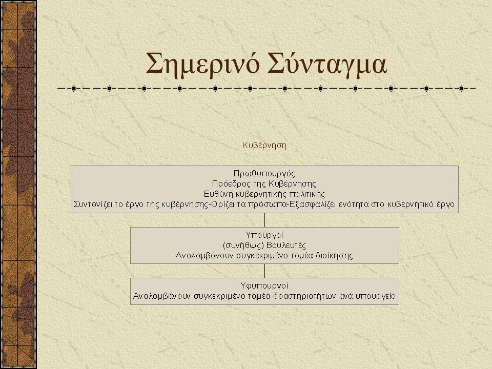 Σημερινό Σύνταγμα Η νομοθετική και η εκτελεστική εξουσία ασκούνται από τη Βουλή και την Κυβέρνηση. Αρμοδιότητες Βουλής: Ψήφιση νόμων του κράτους Ανάδε