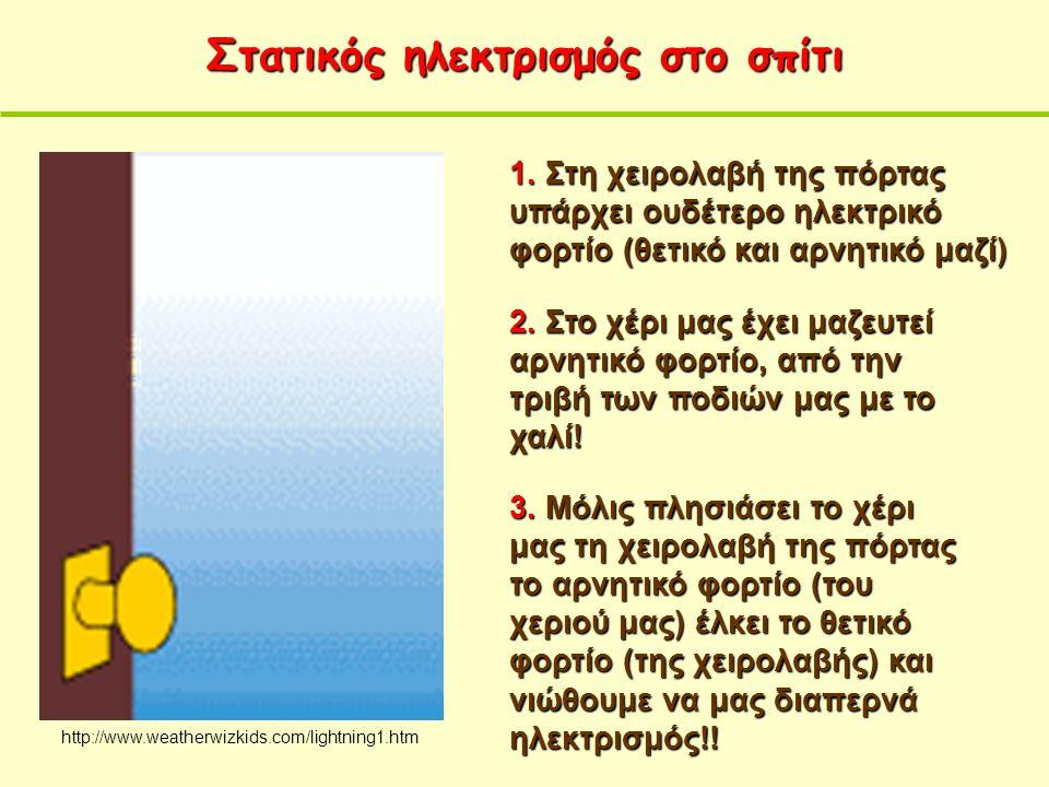 Στατικός ηλεκτρισμός στο σπίτι http://www.weatherwizkids.com/lightning1.htm 1. Στη χειρολαβή της πόρτας υπάρχει ουδέτερο ηλεκτρικό φορτίο (θετικό και