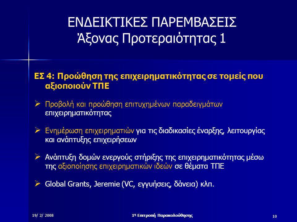10 19/ 2/ 20081 η Επιτροπή Παρακολούθησης ΕΝΔΕΙΚΤΙΚΕΣ ΠΑΡΕΜΒΑΣΕΙΣ Άξονας Προτεραιότητας 1 ΕΣ 4: Προώθηση της επιχειρηματικότητας σε τομείς που αξιοποιούν ΤΠE  Προβολή και προώθηση επιτυχημένων παραδειγμάτων επιχειρηματικότητας  Ενημέρωση επιχειρηματιών για τις διαδικασίες έναρξης, λειτουργίας και ανάπτυξης επιχειρήσεων  Ανάπτυξη δομών ενεργούς στήριξης της επιχειρηματικότητας μέσω της αξιοποίησης επιχειρηματικών ιδεών σε θέματα ΤΠΕ  Global Grants, Jeremie (VC, εγγυήσεις, δάνεια) κλπ.