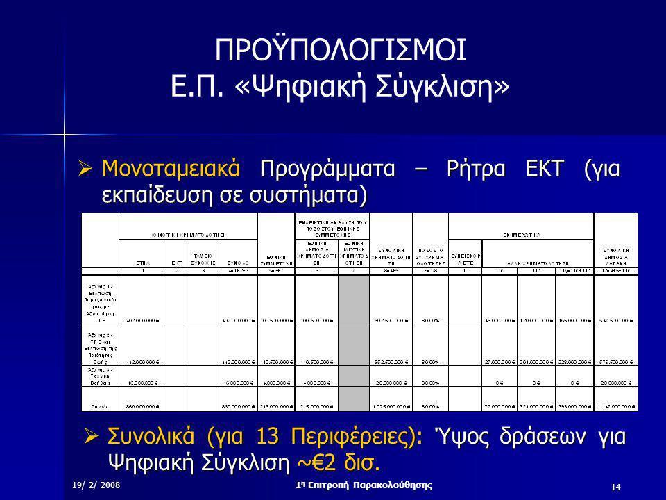 14 19/ 2/ 20081 η Επιτροπή Παρακολούθησης ΠΡΟΫΠΟΛΟΓΙΣΜΟΙ Ε.Π.