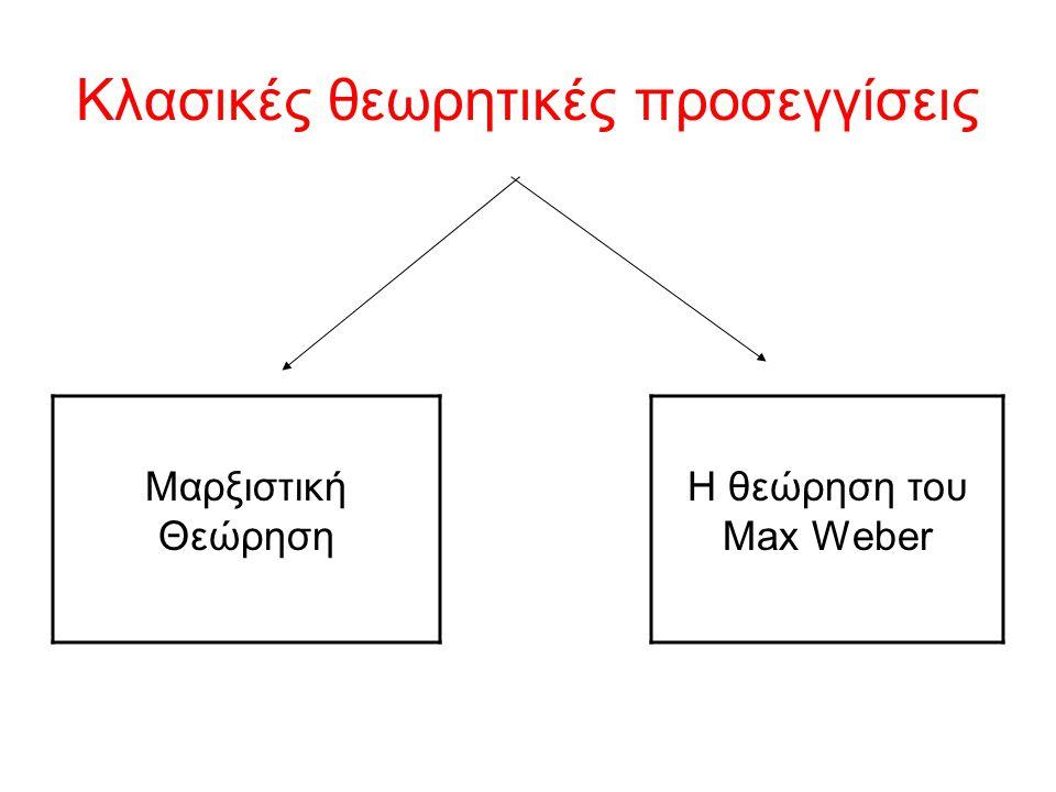 Kλασικές θεωρητικές προσεγγίσεις Μαρξιστική Θεώρηση Η θεώρηση του Max Weber