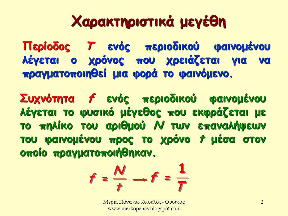 Μερκ. Παναγιωτόπουλος - Φυσικός www.merkopanas.blogspot.com 3 Απλή Αρμονική Ταλάντωση