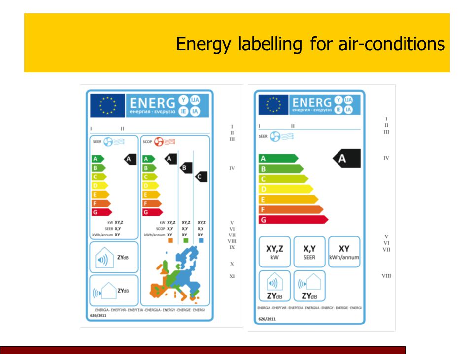 Energy labelling for air-conditions