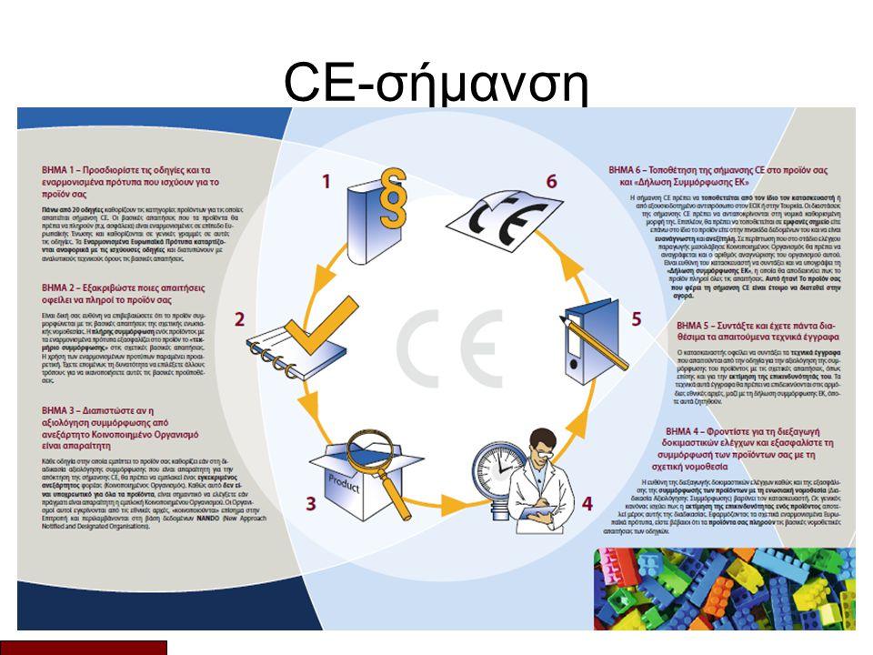 CE-σήμανση