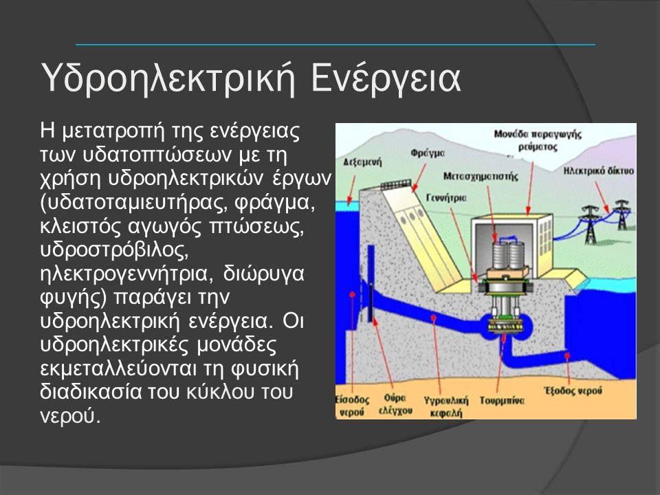 Υδροηλεκτρική Ενέργεια Η μετατροπή της ενέργειας των υδατοπτώσεων με τη χρήση υδροηλεκτρικών έργων (υδατοταμιευτήρας, φράγμα, κλειστός αγωγός πτώσεως, υδροστρόβιλος, ηλεκτρογεννήτρια, διώρυγα φυγής) παράγει την υδροηλεκτρική ενέργεια.