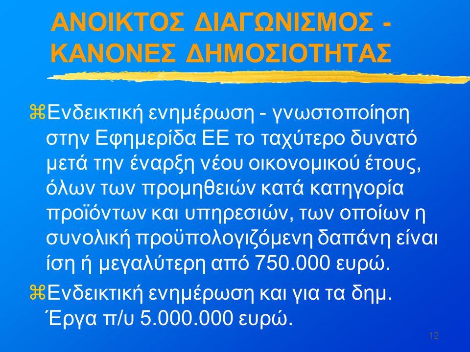12 ΑΝΟΙΚΤΟΣ ΔΙΑΓΩΝΙΣΜΟΣ - ΚΑΝΟΝΕΣ ΔΗΜΟΣΙΟΤΗΤΑΣ zΕνδεικτική ενημέρωση - γνωστοποίηση στην Εφημερίδα ΕΕ το ταχύτερο δυνατό μετά την έναρξη νέου οικονομικού έτους, όλων των προμηθειών κατά κατηγορία προϊόντων και υπηρεσιών, των οποίων η συνολική προϋπολογιζόμενη δαπάνη είναι ίση ή μεγαλύτερη από 750.000 ευρώ.