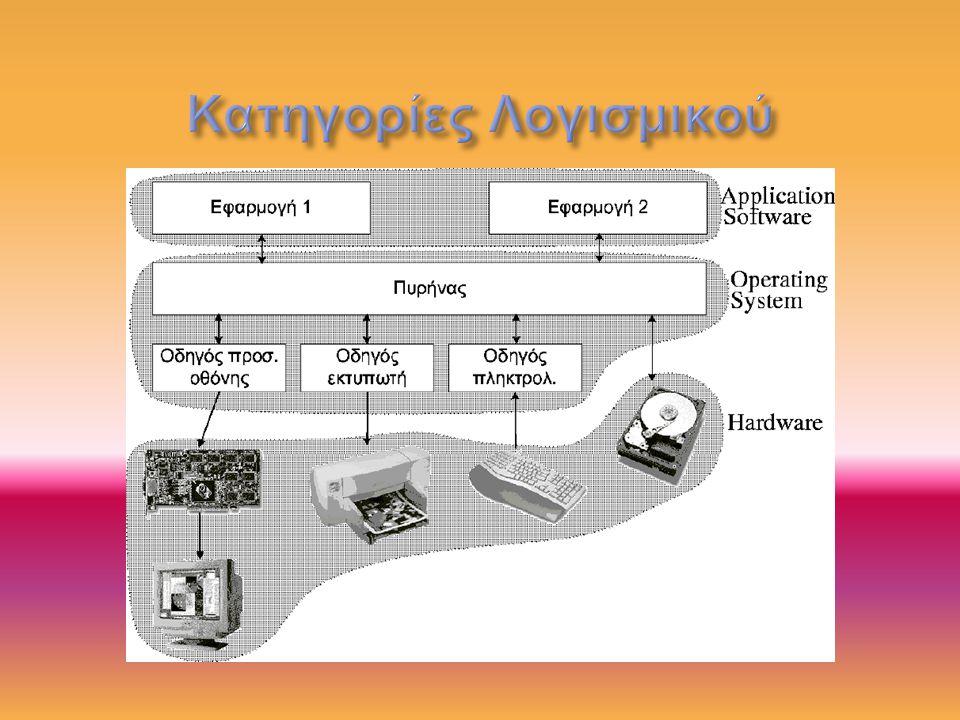 Το Λογισμικό Συστήματος περιλαμβάνει: –To Λειτουργικό Σύστημα (π.χ.