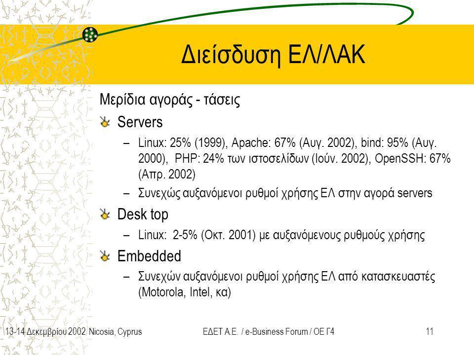 1113-14 Δεκεμβρίου 2002 Nicosia, CyprusΕΔΕΤ Α.Ε. / e-Business Forum / ΟΕ Γ4 Διείσδυση ΕΛ/ΛΑΚ Μερίδια αγοράς - τάσεις Servers –Linux: 25% (1999), Apach