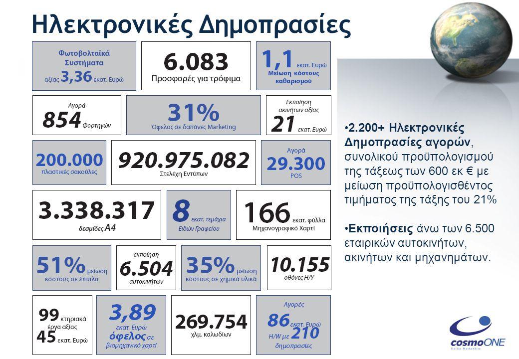 2.200+ Ηλεκτρονικές Δημοπρασίες αγορών, συνολικού προϋπολογισμού της τάξεως των 600 εκ € με μείωση προϋπολογισθέντος τιμήματος της τάξης του 21% Εκποιήσεις άνω των 6.500 εταιρικών αυτοκινήτων, ακινήτων και μηχανημάτων.