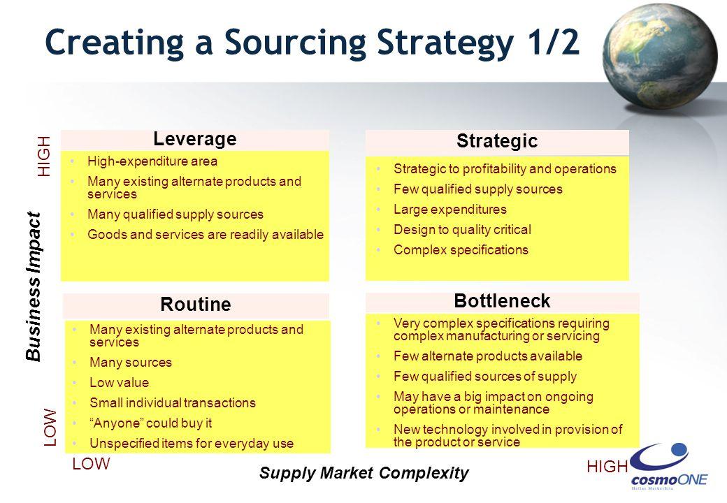 Η εταιρεία μας Προσφέρουμε Υπηρεσίες Ηλεκτρονικού Εμπορίου μεταξύ επιχειρήσεων (Β2Β).